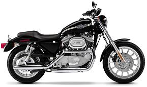 Marka Harley Davidson