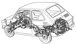 Historia FIATa 126p